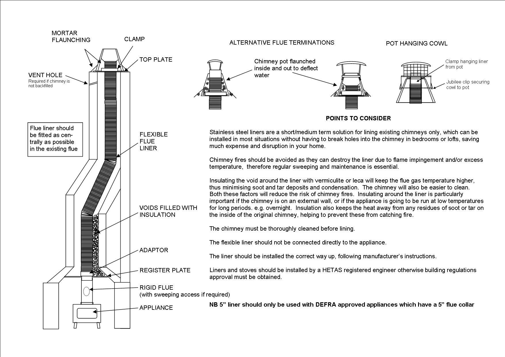 Large stocks of Woodburning stoves Multifuel stoves Logburners ...