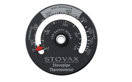 Christmas gift ideas any stove owner would love